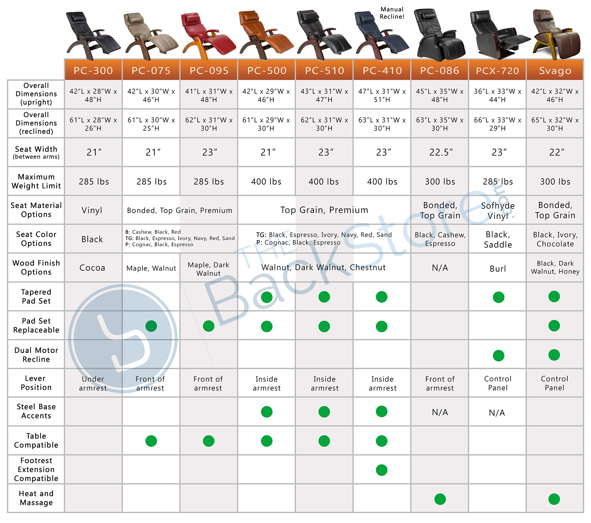 The Perfect Chair Comparison Guide From Human Touch Zero