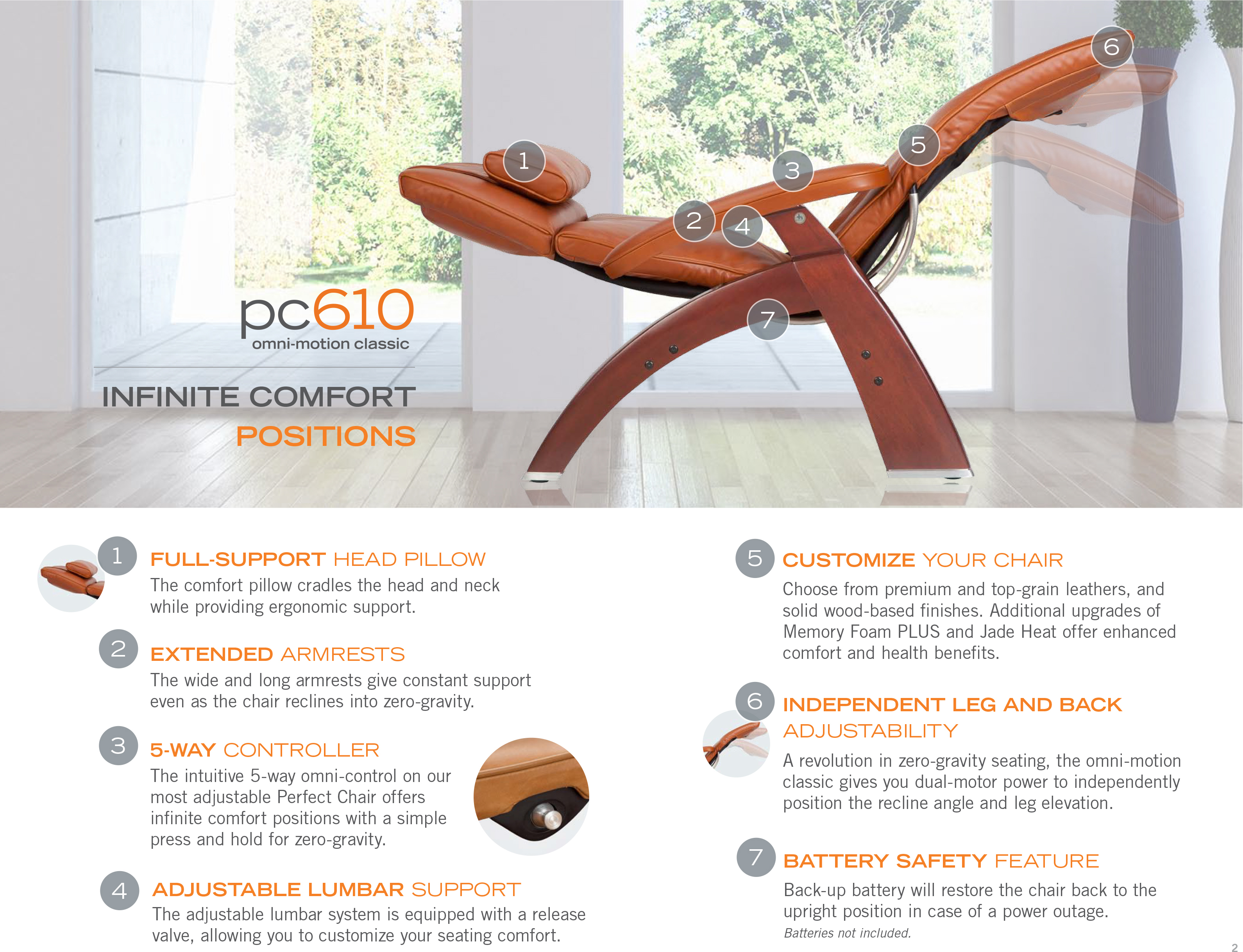PC 610 Omni Motion Perfect Chair Electric Power Recline By Human Touch