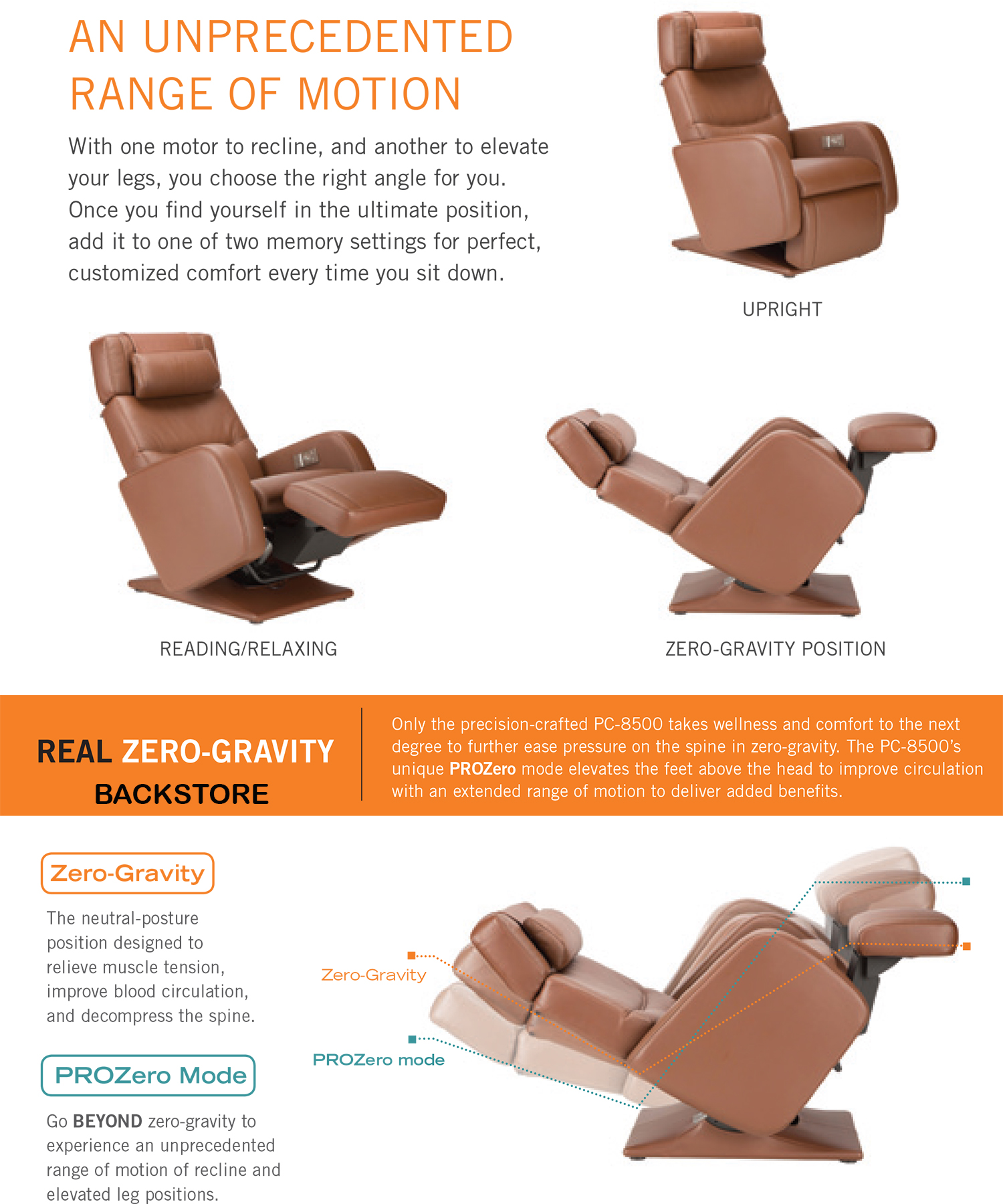 Features Of The PC 8500 Zero Gravity Perfect Chair Recliner From Human Touch