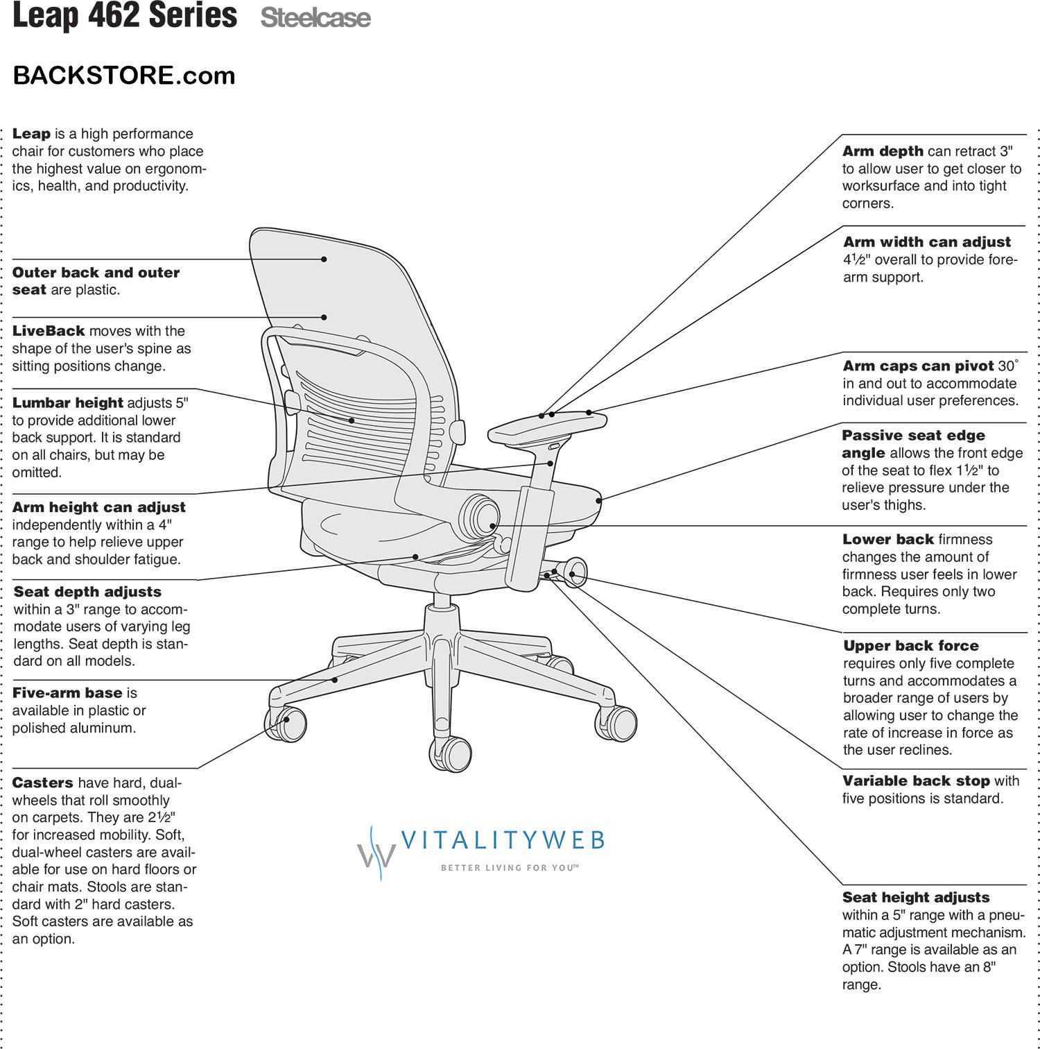 Steelcase Leap Office Desk Chair