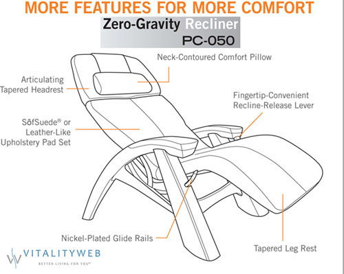 Human Touch PC 050 Perfect Chair Zero Gravity Recliner With Visco Elastic  Memory Foam